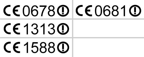 CE Onaylanmış Kuruluşlar